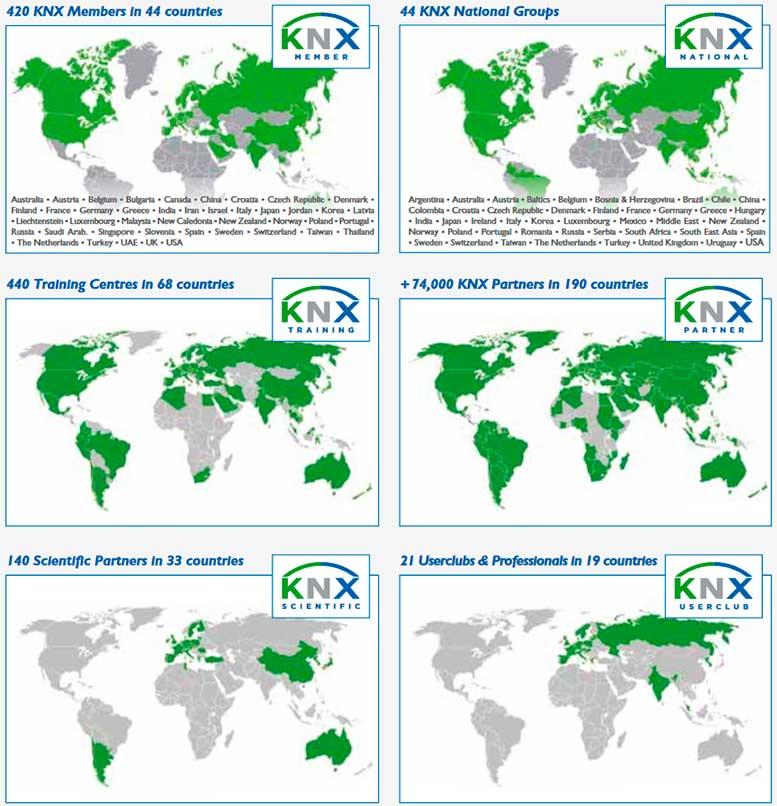 технология KNX гарантирует совместимость продуктов разных производителей